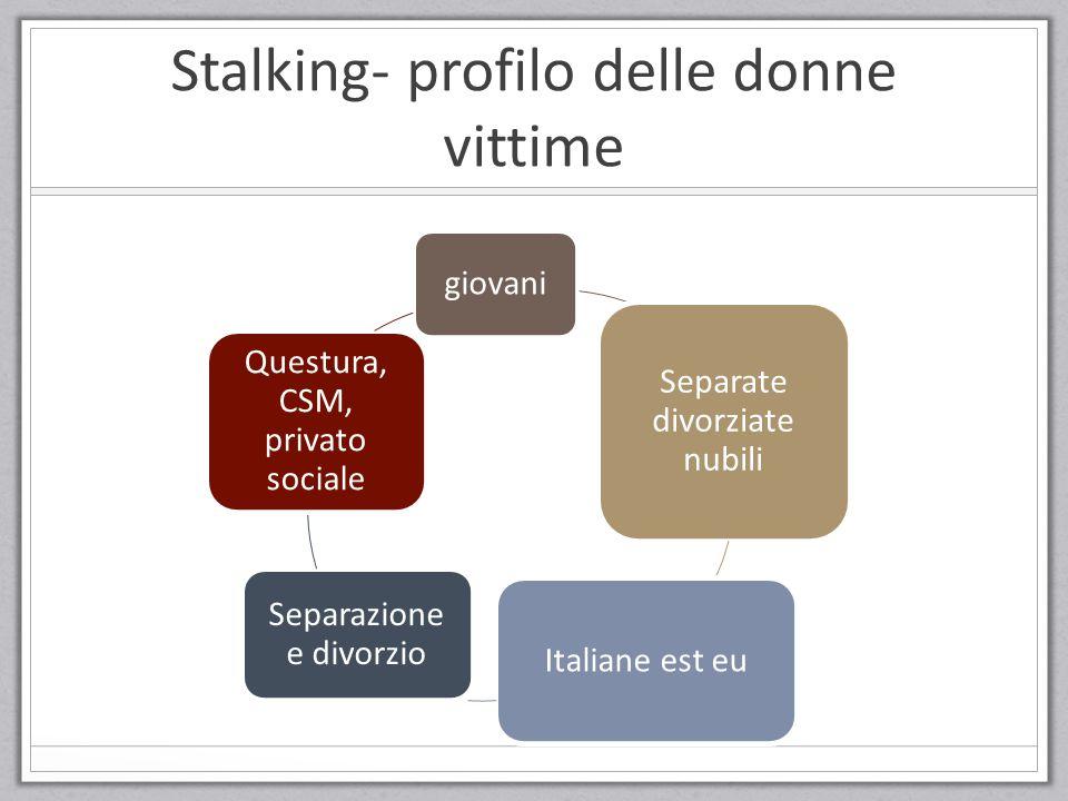 Stalking- profilo delle donne vittime