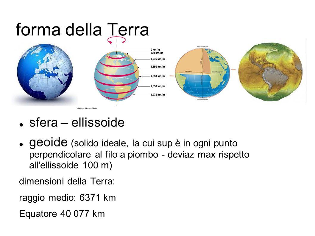 forma della Terra sfera – ellissoide