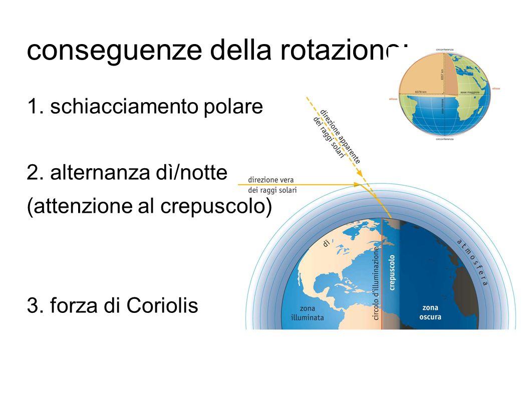 conseguenze della rotazione: