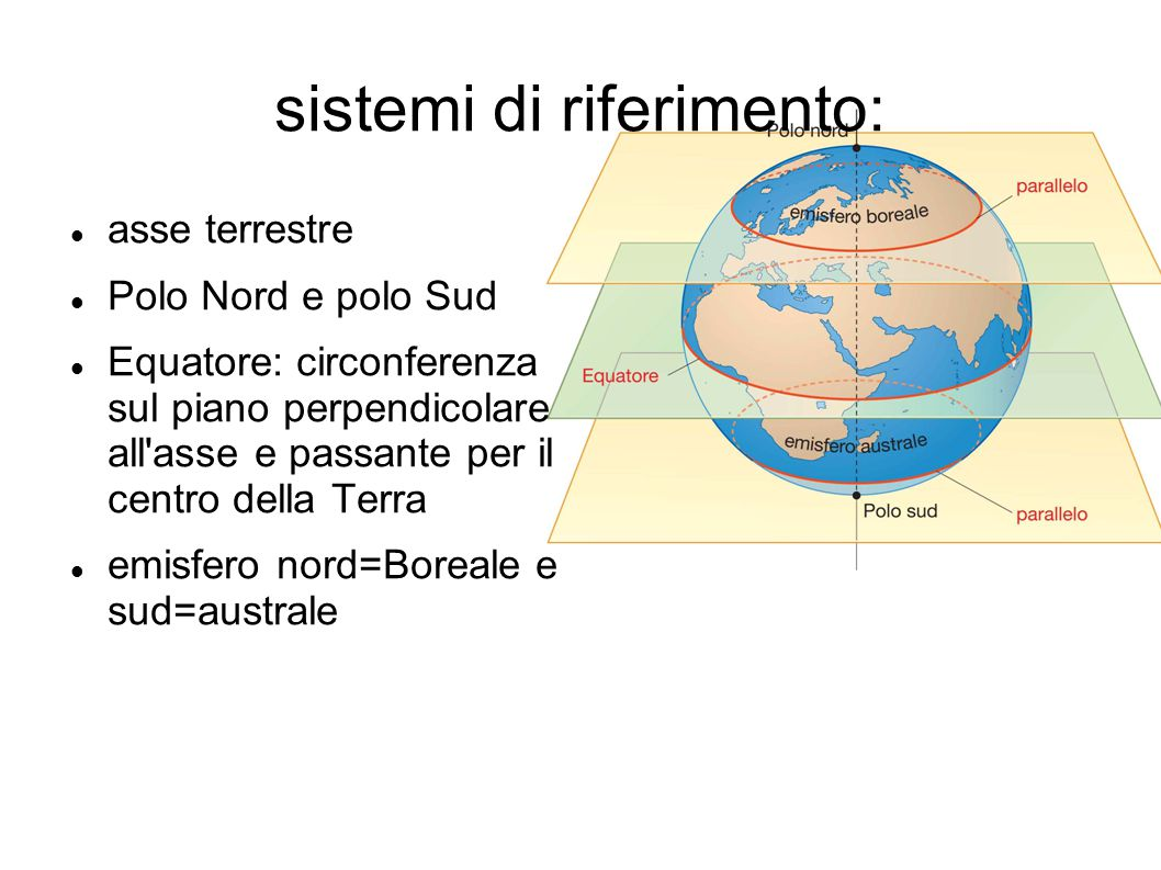 sistemi di riferimento: