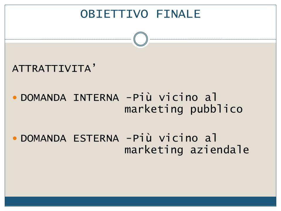 OBIETTIVO FINALE ATTRATTIVITA'