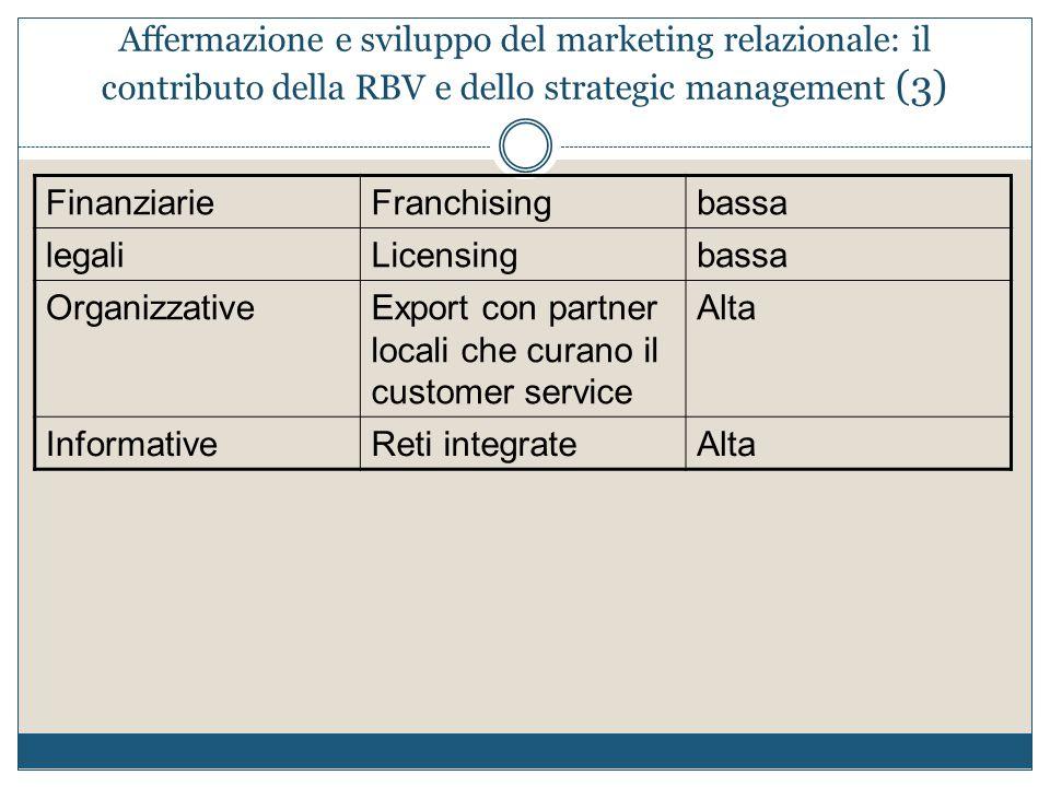 Affermazione e sviluppo del marketing relazionale: il contributo della RBV e dello strategic management (3)