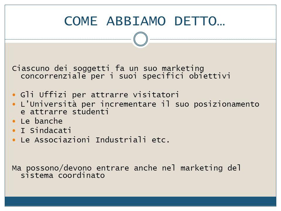 COME ABBIAMO DETTO… Ciascuno dei soggetti fa un suo marketing concorrenziale per i suoi specifici obiettivi.