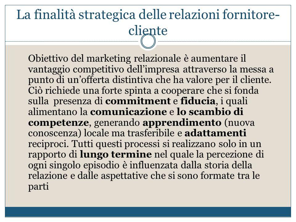 La finalità strategica delle relazioni fornitore-cliente