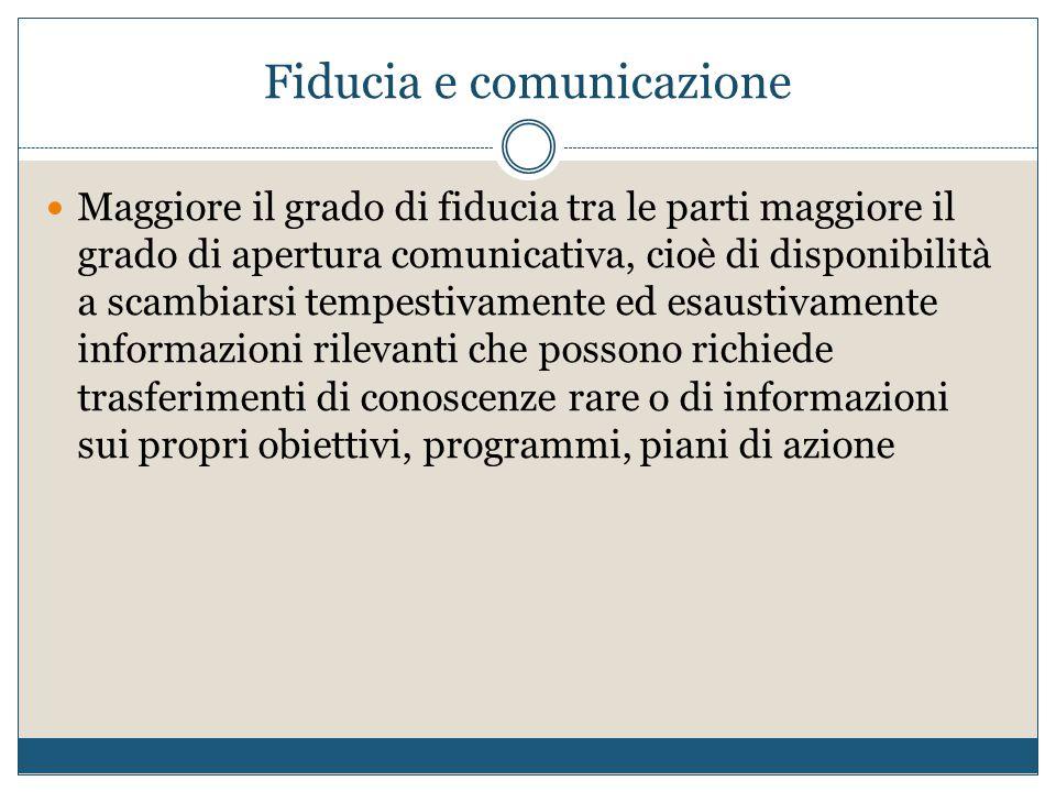 Fiducia e comunicazione