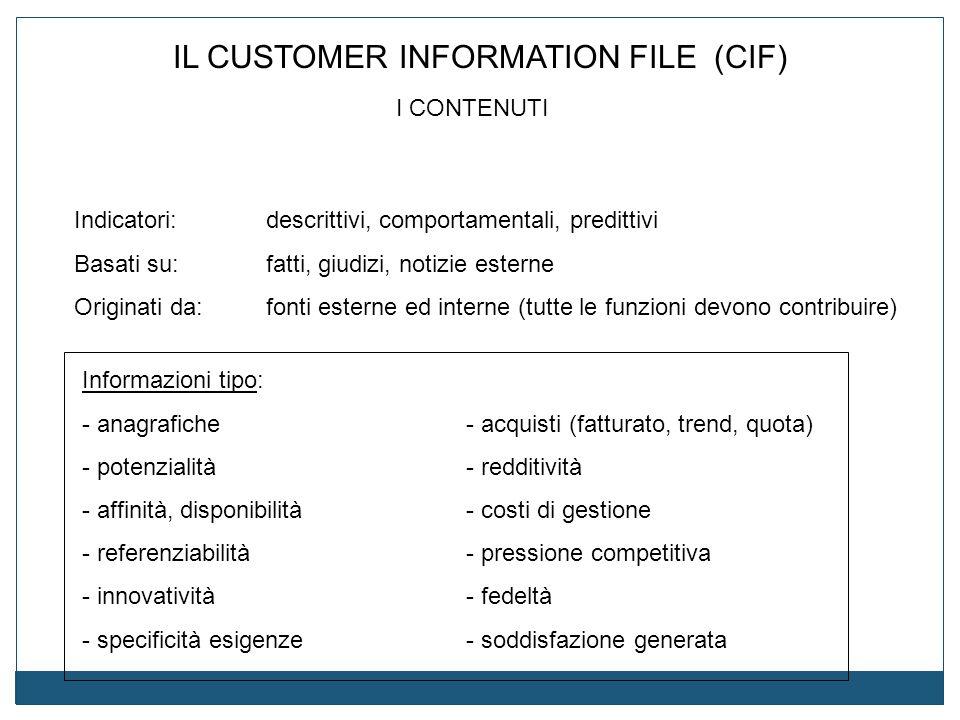 IL CUSTOMER INFORMATION FILE (CIF)