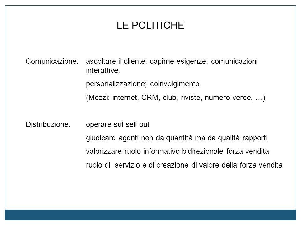 LE POLITICHE Comunicazione: ascoltare il cliente; capirne esigenze; comunicazioni interattive; personalizzazione; coinvolgimento.