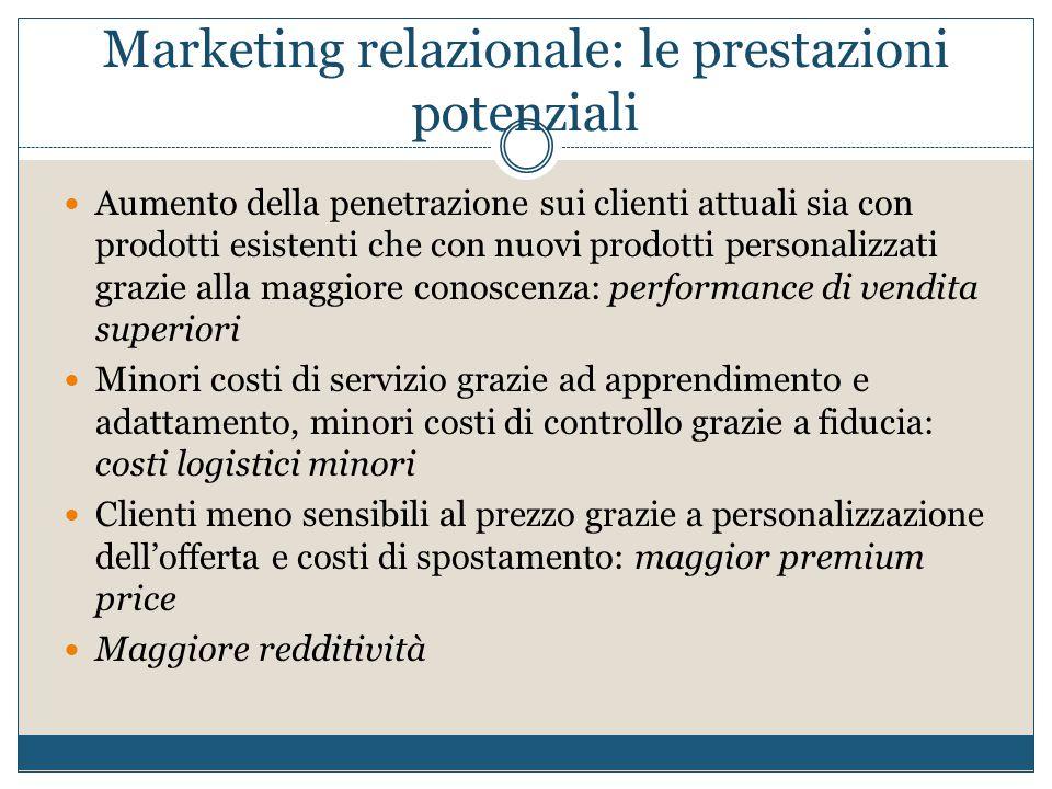 Marketing relazionale: le prestazioni potenziali