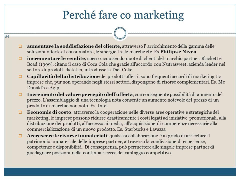 Perché fare co marketing