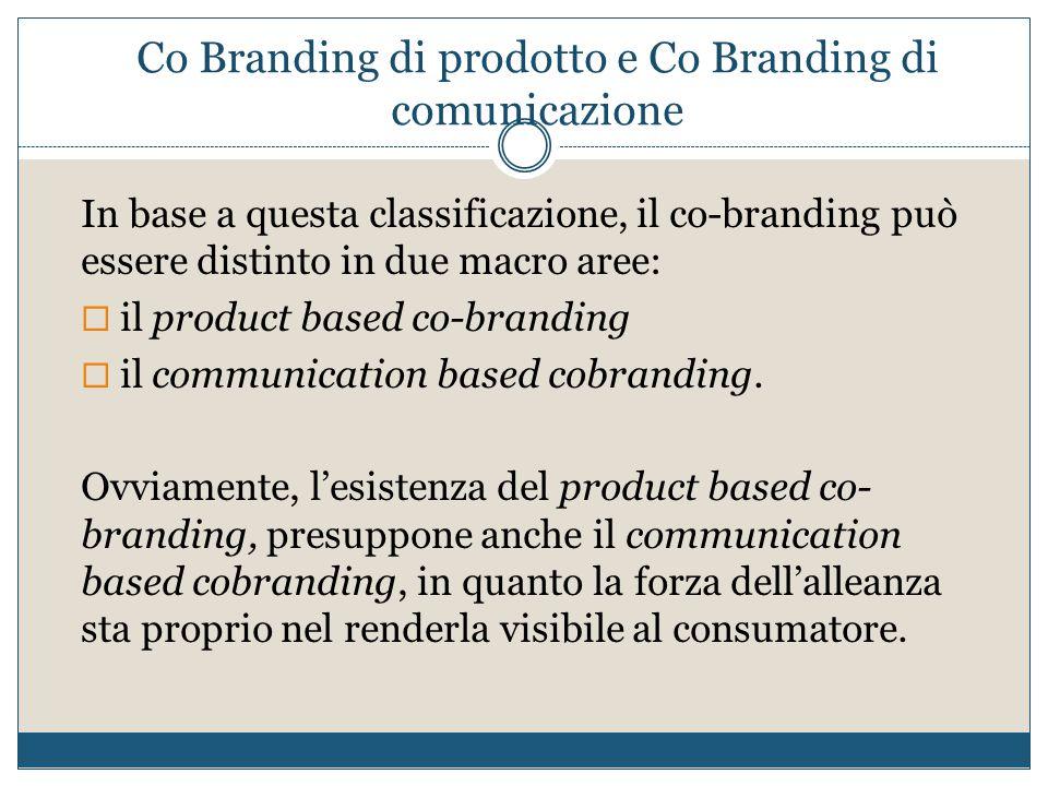 Co Branding di prodotto e Co Branding di comunicazione