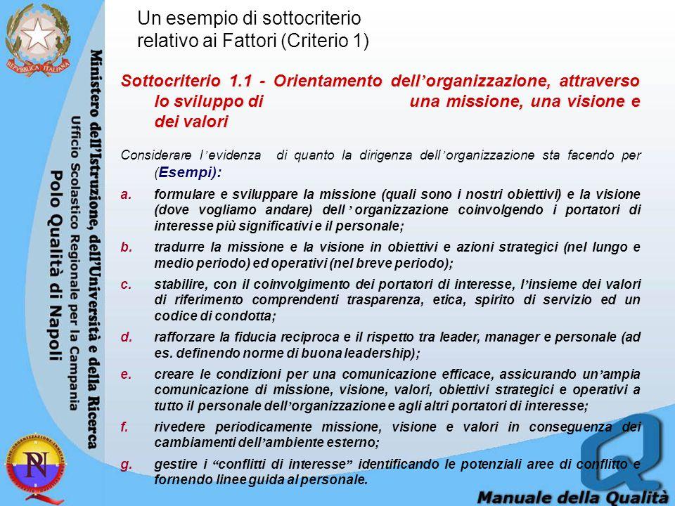 Un esempio di sottocriterio relativo ai Fattori (Criterio 1)