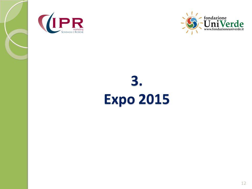 3. Expo 2015