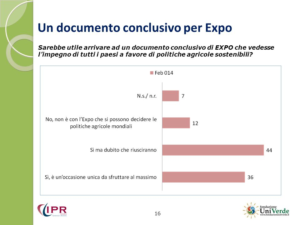 Un documento conclusivo per Expo