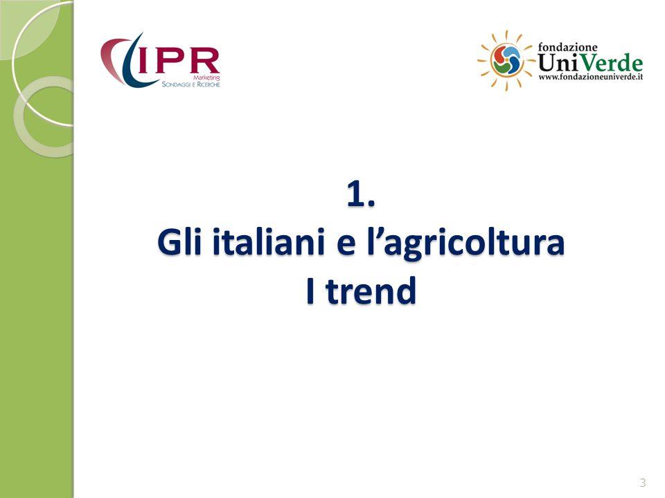1. Gli italiani e l'agricoltura I trend