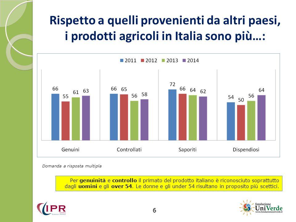 Rispetto a quelli provenienti da altri paesi, i prodotti agricoli in Italia sono più…: