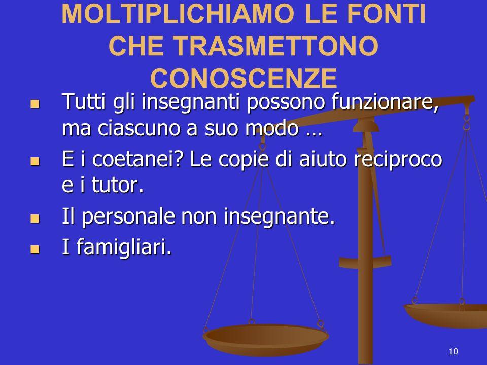 MOLTIPLICHIAMO LE FONTI CHE TRASMETTONO CONOSCENZE