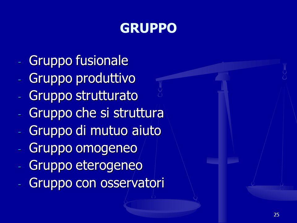 GRUPPO Gruppo fusionale. Gruppo produttivo. Gruppo strutturato. Gruppo che si struttura. Gruppo di mutuo aiuto.