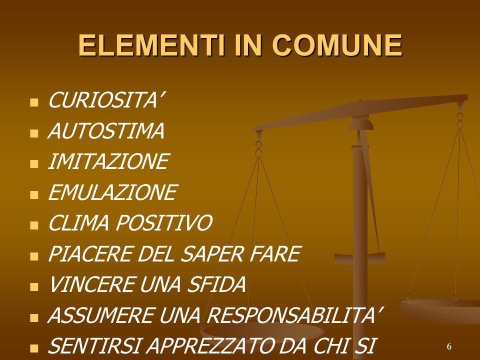 ELEMENTI IN COMUNE CURIOSITA' AUTOSTIMA IMITAZIONE EMULAZIONE