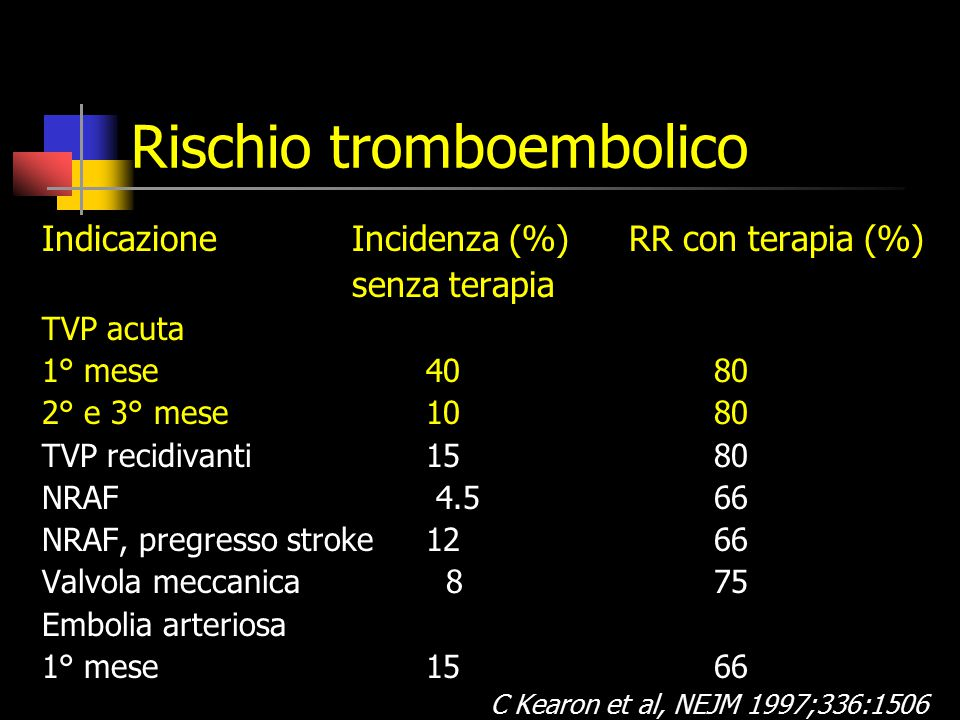 Rischio tromboembolico