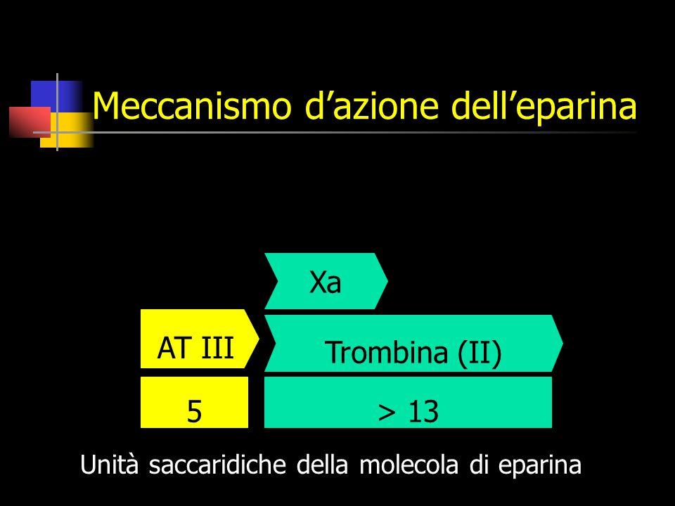 Meccanismo d'azione dell'eparina