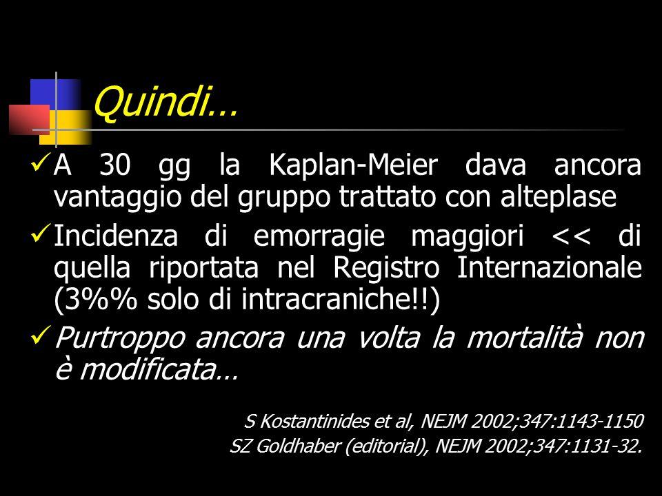 Quindi… A 30 gg la Kaplan-Meier dava ancora vantaggio del gruppo trattato con alteplase.