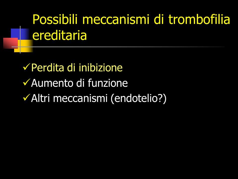 Possibili meccanismi di trombofilia ereditaria