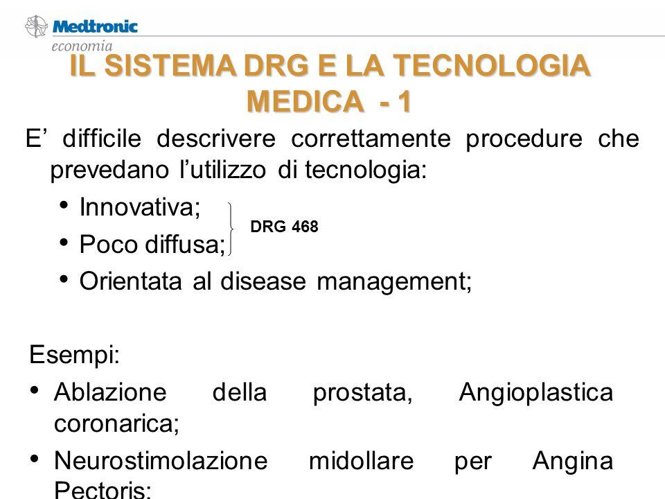 IL SISTEMA DRG E LA TECNOLOGIA MEDICA - 1