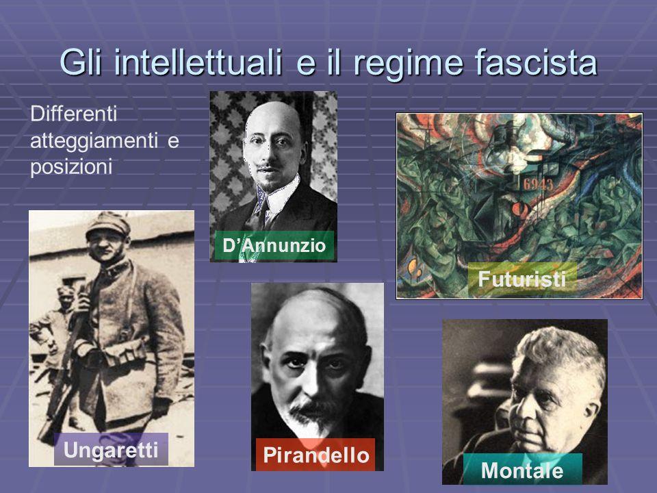 Gli intellettuali e il regime fascista