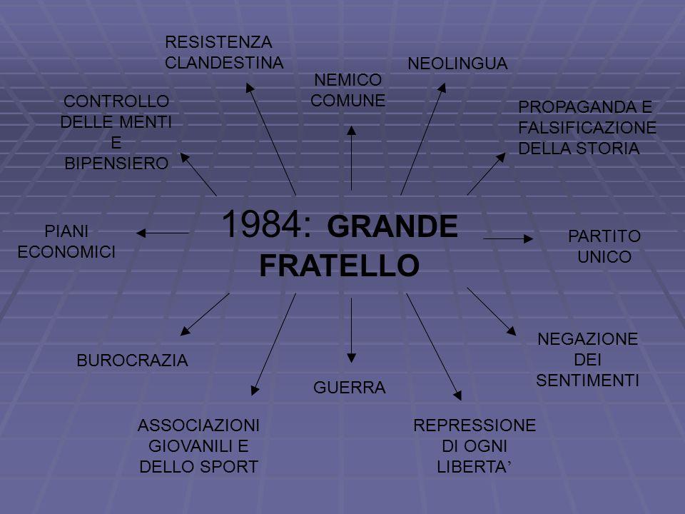 1984: GRANDE FRATELLO PROPAGANDA E FALSIFICAZIONE DELLA STORIA