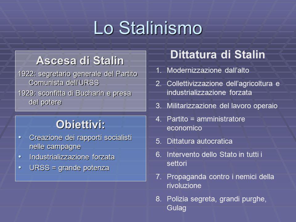 Lo Stalinismo Dittatura di Stalin Ascesa di Stalin Obiettivi: