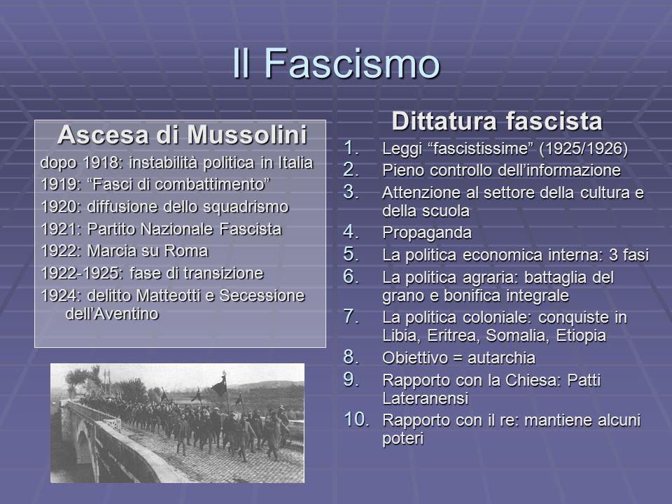Il Fascismo Dittatura fascista Ascesa di Mussolini