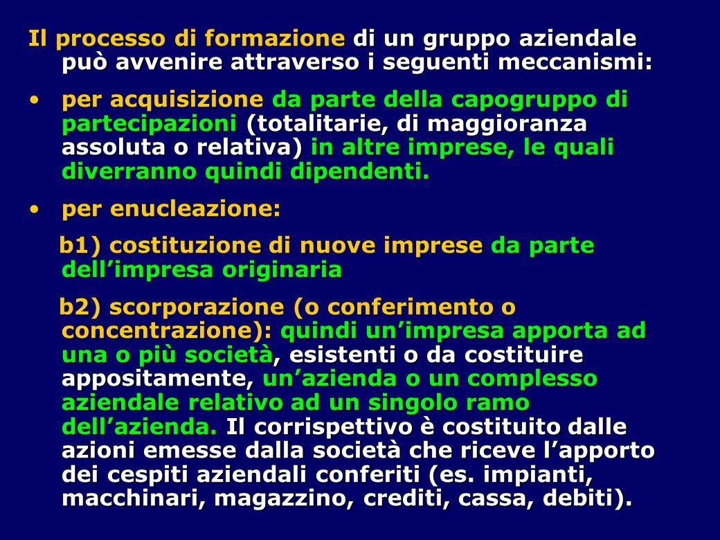 Il processo di formazione di un gruppo aziendale può avvenire attraverso i seguenti meccanismi: