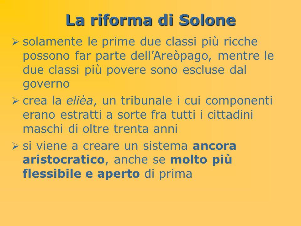 La riforma di Solone