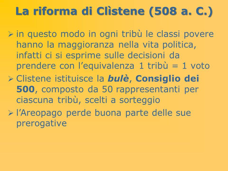 La riforma di Clìstene (508 a. C.)