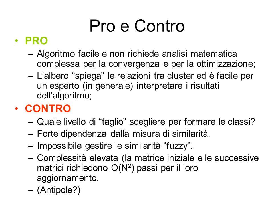 Pro e Contro PRO. Algoritmo facile e non richiede analisi matematica complessa per la convergenza e per la ottimizzazione;