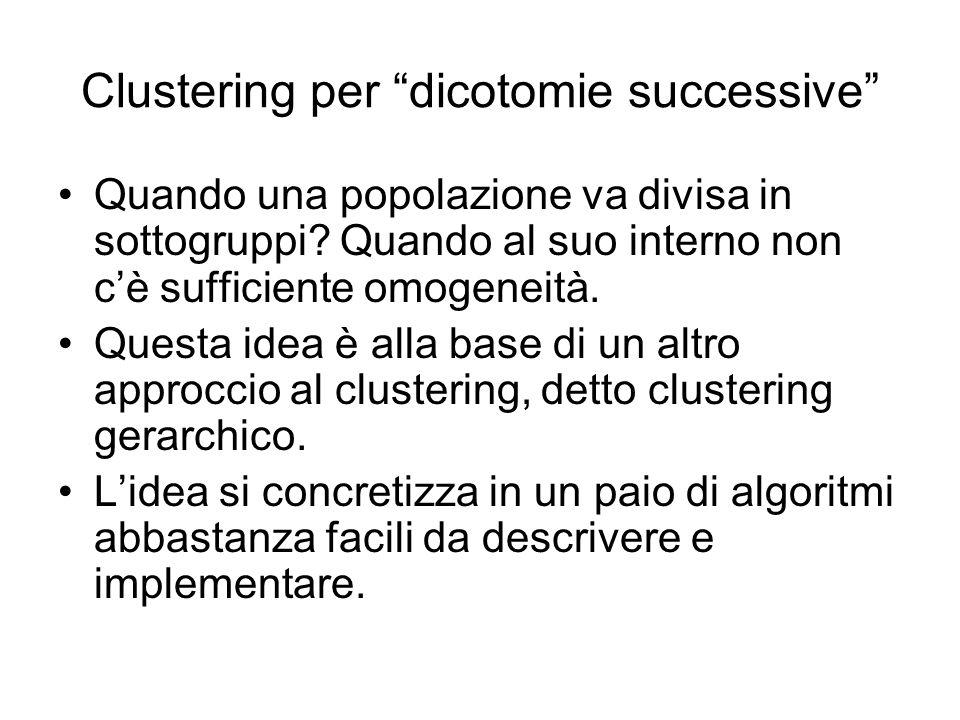 Clustering per dicotomie successive