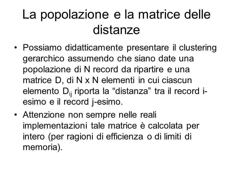 La popolazione e la matrice delle distanze