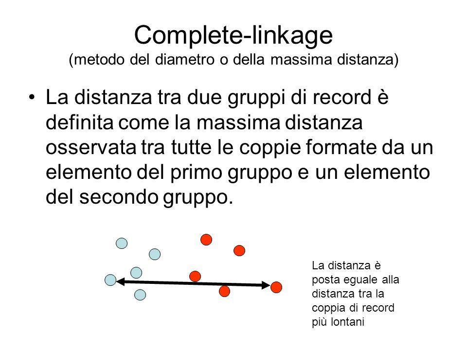 Complete-linkage (metodo del diametro o della massima distanza)