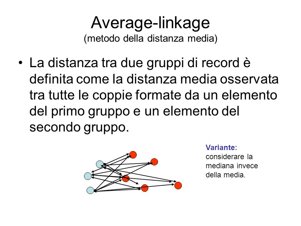 Average-linkage (metodo della distanza media)