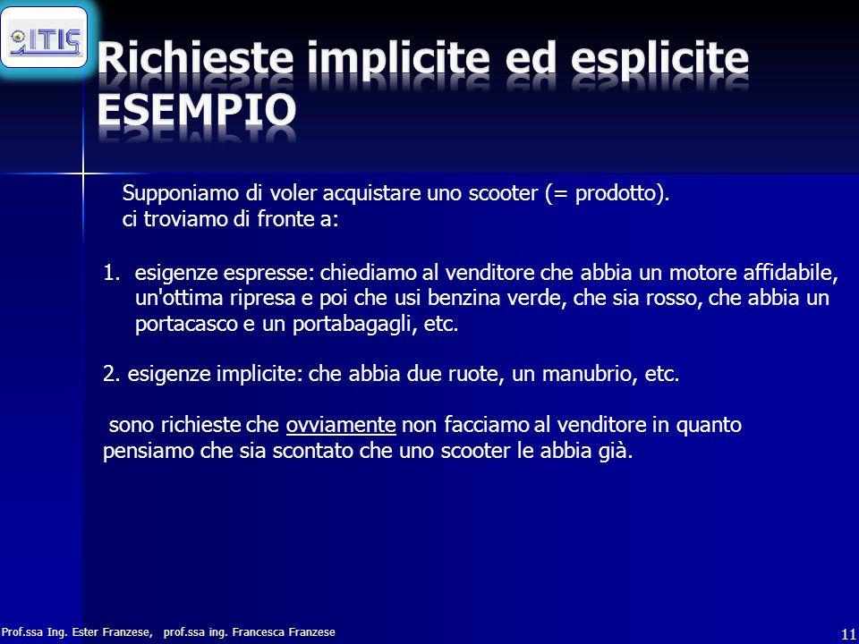 Richieste implicite ed esplicite ESEMPIO