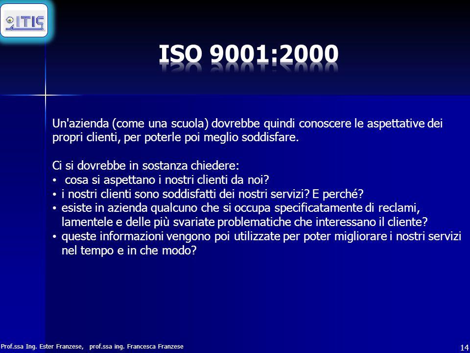 ISO 9001:2000 Un azienda (come una scuola) dovrebbe quindi conoscere le aspettative dei propri clienti, per poterle poi meglio soddisfare.