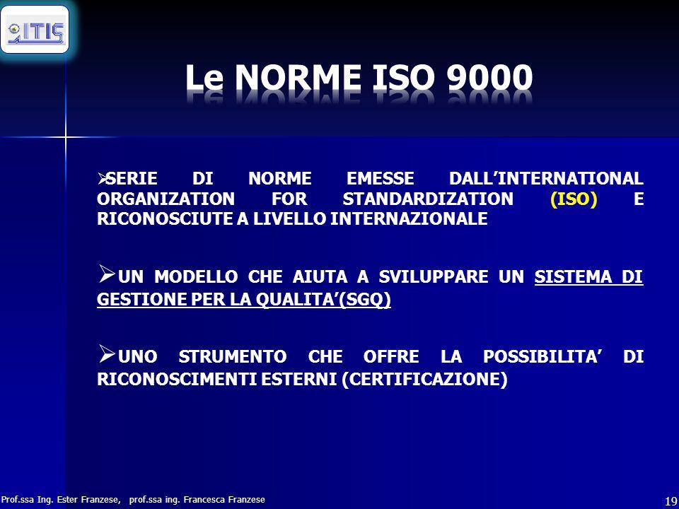 Le NORME ISO 9000 SERIE DI NORME EMESSE DALL'INTERNATIONAL ORGANIZATION FOR STANDARDIZATION (ISO) E RICONOSCIUTE A LIVELLO INTERNAZIONALE.