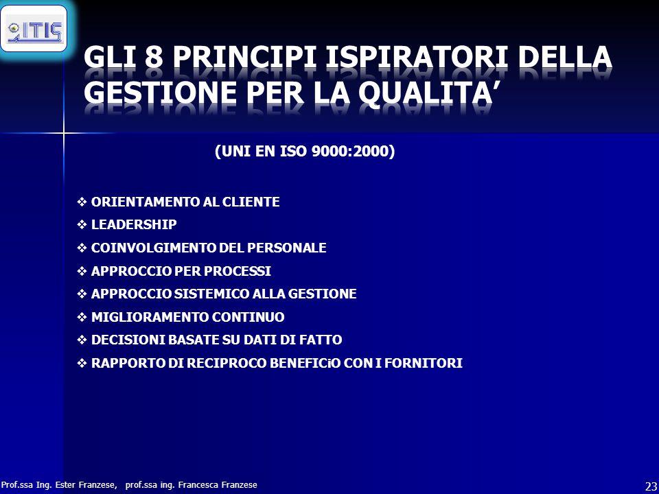 GLI 8 PRINCIPI ISPIRATORI DELLA GESTIONE PER LA QUALITA'