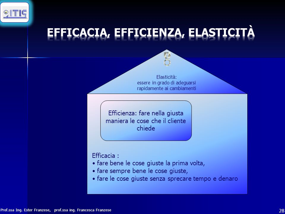 EFFICACIA, EFFICIENZA, ELASTICITÀ