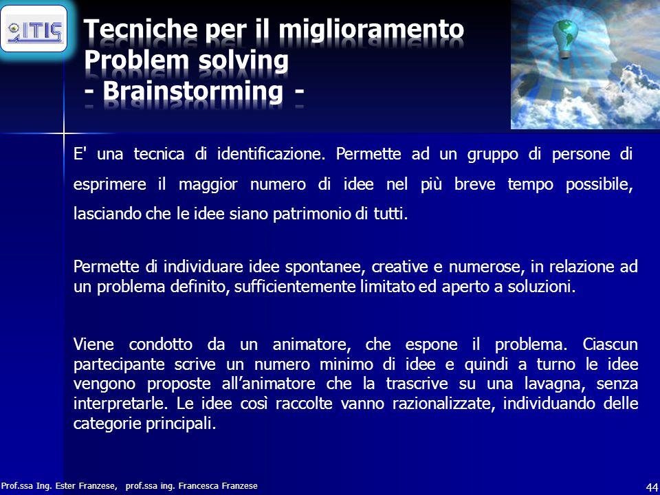 Tecniche per il miglioramento Problem solving - Brainstorming -