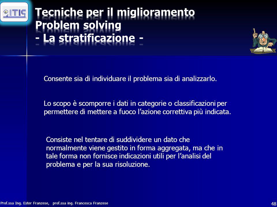 Tecniche per il miglioramento Problem solving - La stratificazione -