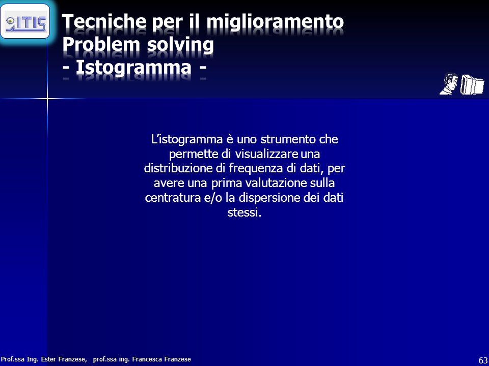 Tecniche per il miglioramento Problem solving - Istogramma -