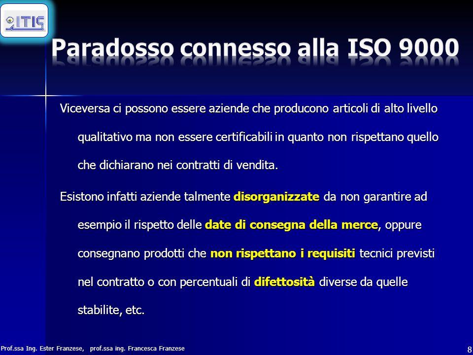 Paradosso connesso alla ISO 9000