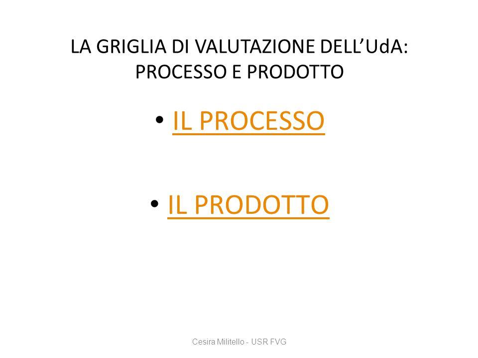 LA GRIGLIA DI VALUTAZIONE DELL'UdA: PROCESSO E PRODOTTO