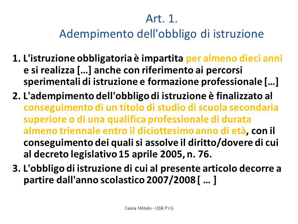 Art. 1. Adempimento dell obbligo di istruzione